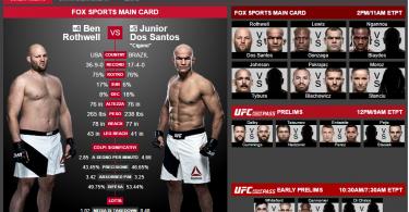 UFC FIGHT NIGHT 86 3