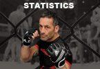 MMA ITALIANE: STATISTICHE E SORPRESE.... 3