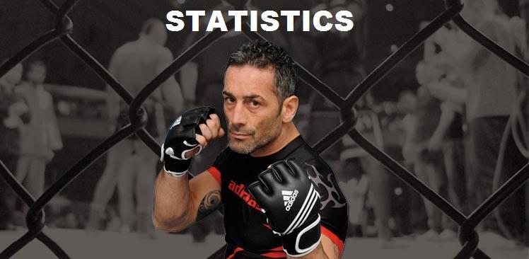 MMA ITALIANE: STATISTICHE E SORPRESE.... 1