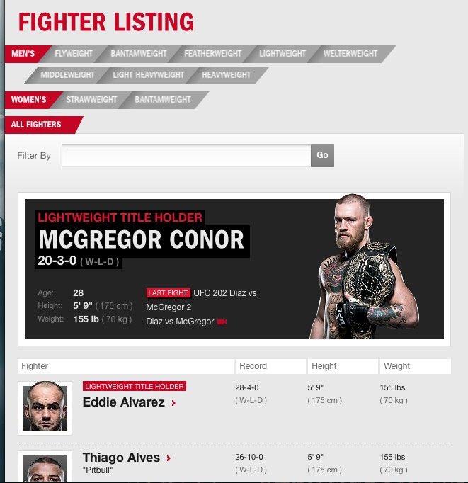 GOMBLOTTO1!!! per l'UFC Conor McGregor è già il campione dei pesi leggeri 1