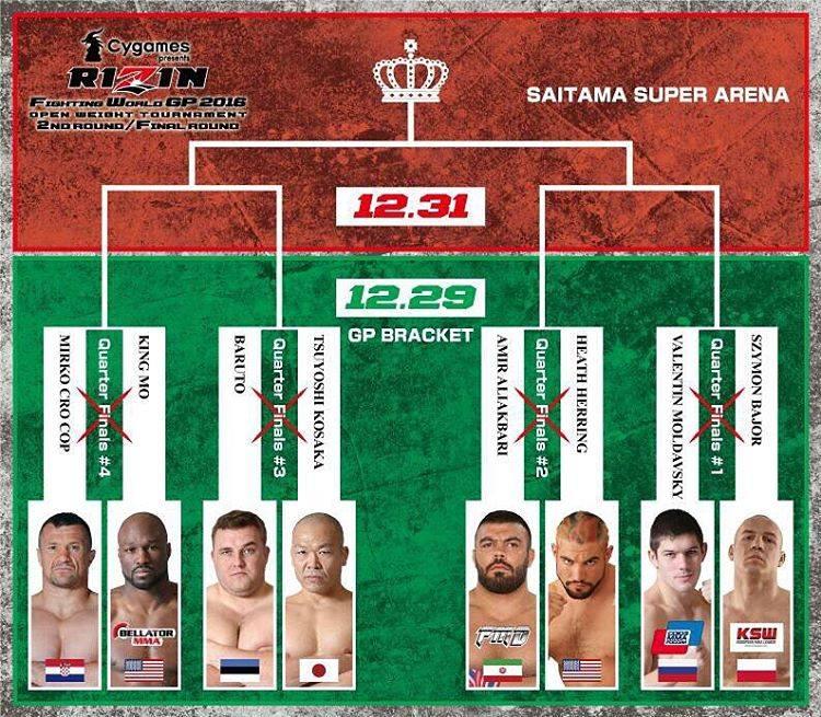 Risultati Rizin Fighting World Grand Prix 1