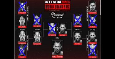 BELLATOR 207+208: BADER VS MITRIONE & FEDOR VS SONNEN 7