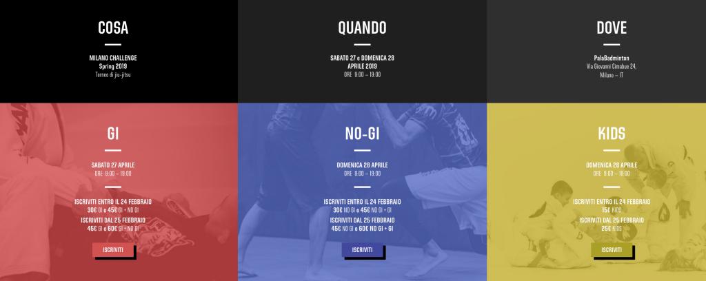 Milano Spring Challenge 2019 (Gi, No-gi, Junior) 1
