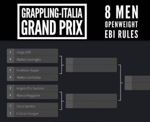 Il Grappling-Italia Grand Prix è domani: ecco tutti i dettagli! 2