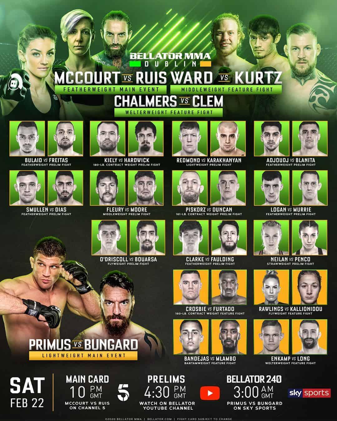Risultati Bellator Dublino 2020: Chiara Penco vs Danni Neilan ( e dove vedere l'incontro Live 1