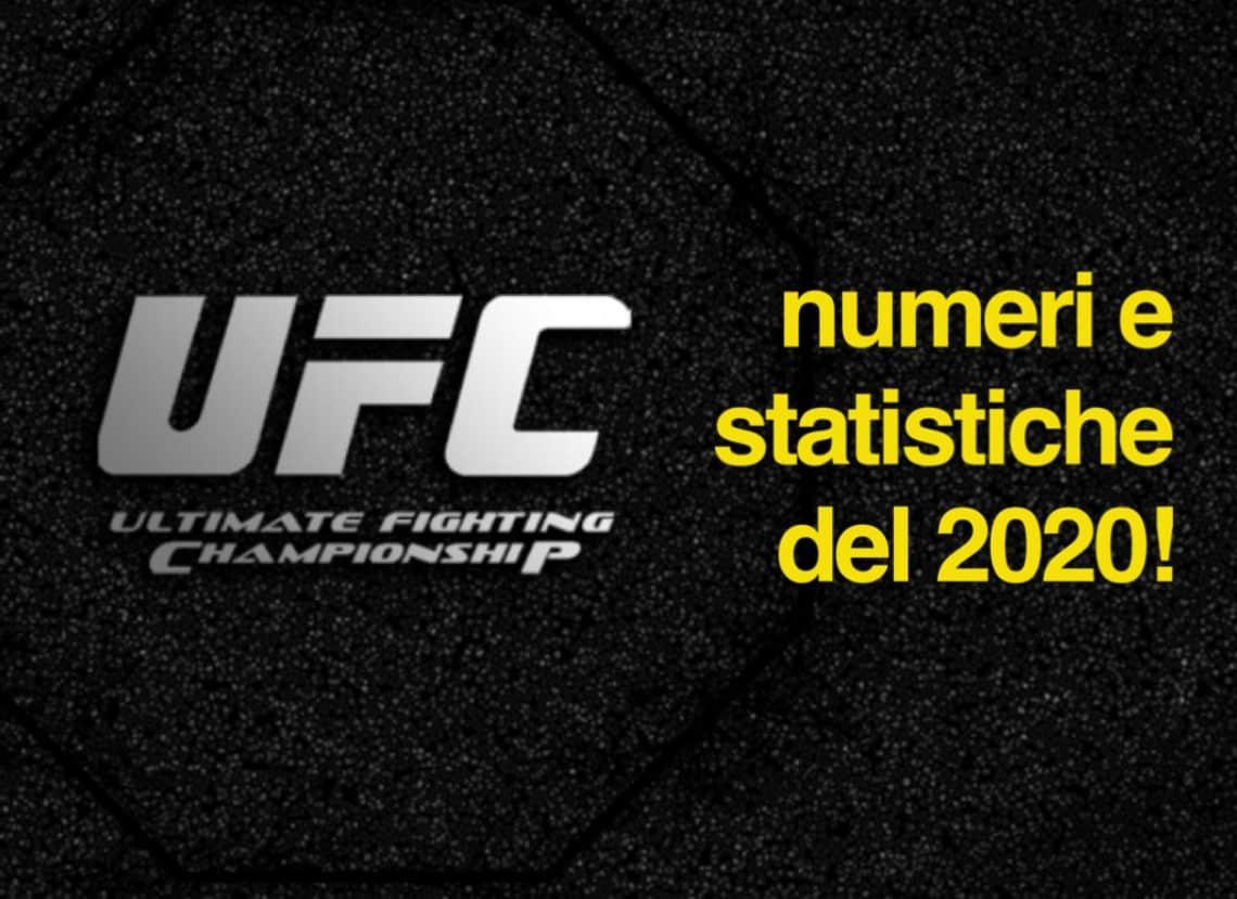 Tutti i numeri e le statistiche della UFC nel 2020 1