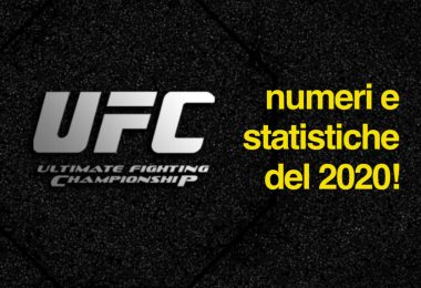 Tutti i numeri e le statistiche della UFC nel 2020 9
