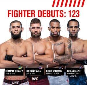 Tutti i numeri e le statistiche della UFC nel 2020 4