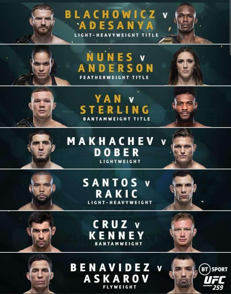 UFC 259: Blachowicz vs. Adesanya 2