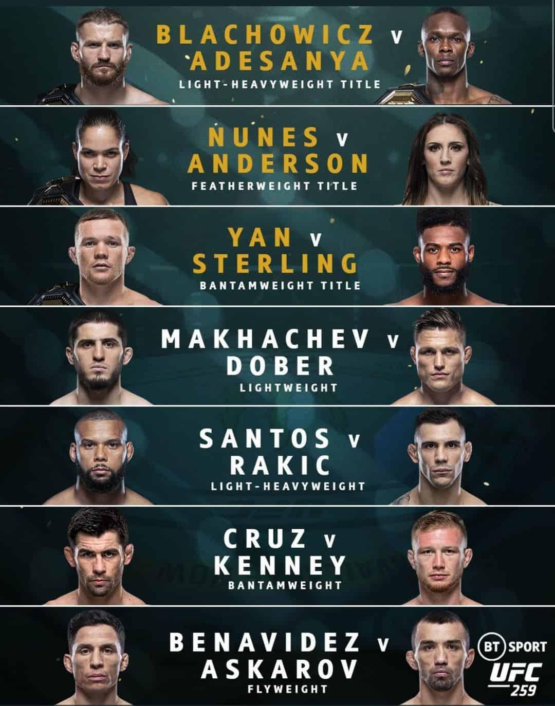 Ranking UFC: vecchie glorie e nuovi talenti sfondano in top 10 1