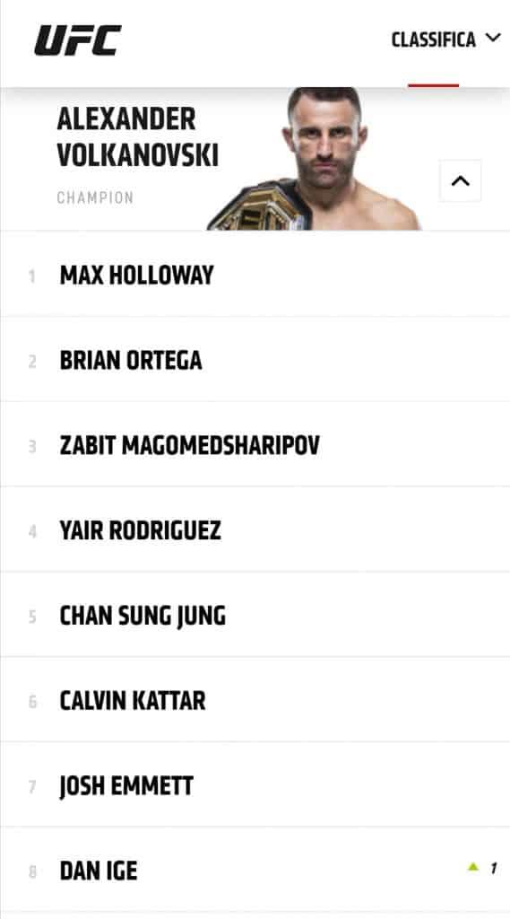 Ranking POST UFC VEGAS 21: i possibili match! 7