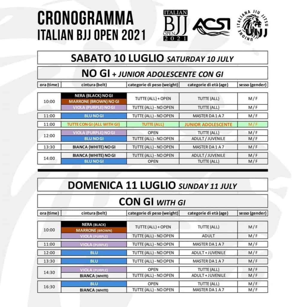 Italian BJJ Open 2021 Special Edition 2