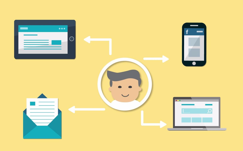 Che cos'é il web marketing e perché ne hai bisogno - cover