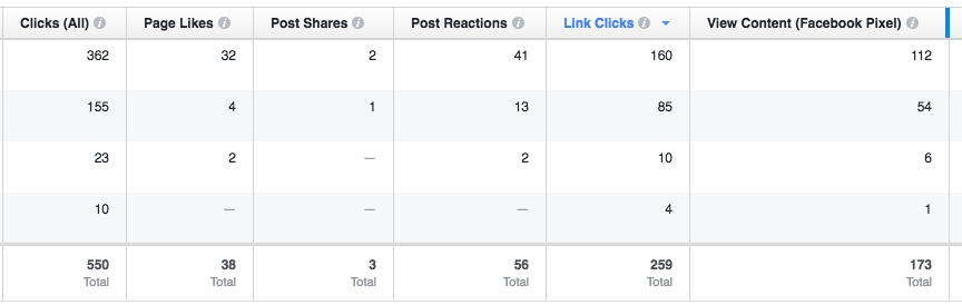 facebook ads link clicks