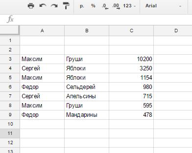 Формулы массива в Гугл таблицах.