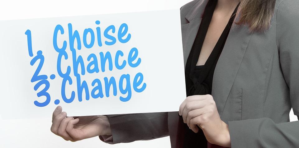 Warunki skuteczności zmian