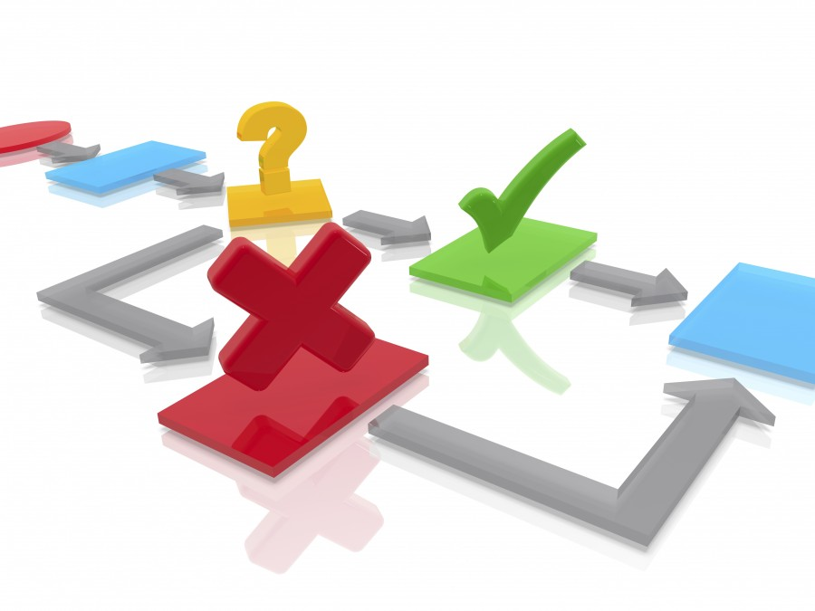 Pięć powodów, dla których warto wdrożyć workflow