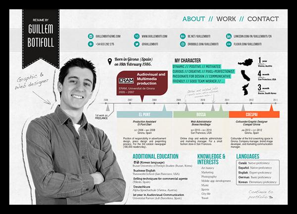Bezkonkurencyjne CV w branży IT