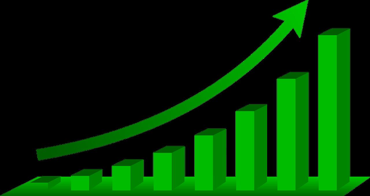 Pomiary efektywności pracy – wyniki badania