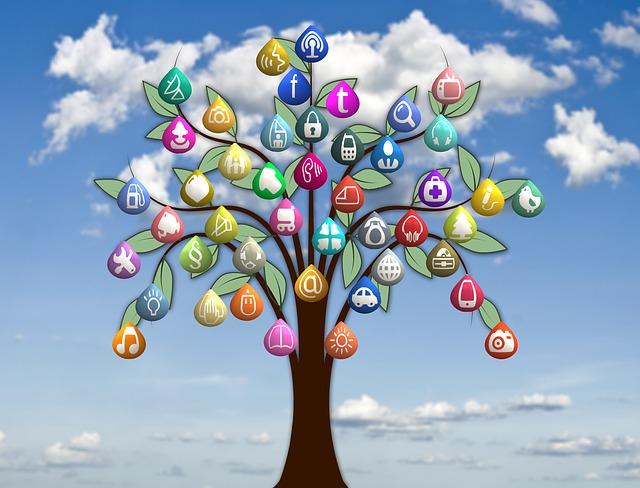 Narzędzia przydatne w zarządzaniu kampanią w Social Media