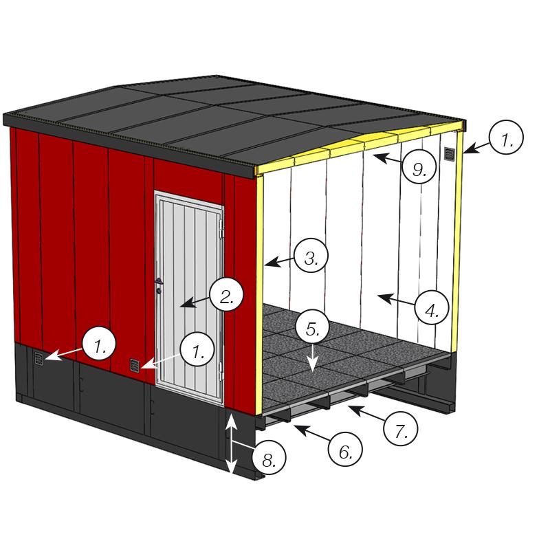 Översiktsbild inomhusbetjänad transformatorstation