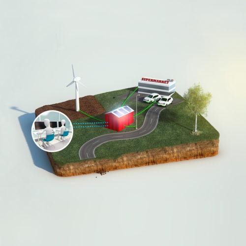 A paradigm shift due to smarter power grids