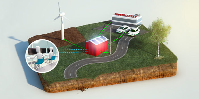 A paradigm shift due to smarter power grids