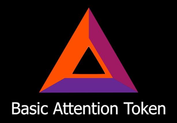 Средневзвешенныйкурс Basic Attention Token (BAT)