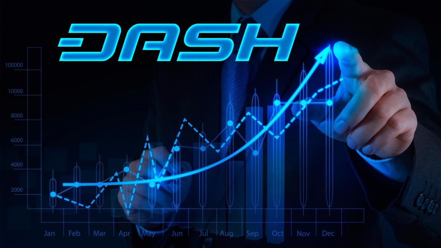 Как майнить Dash в 2021