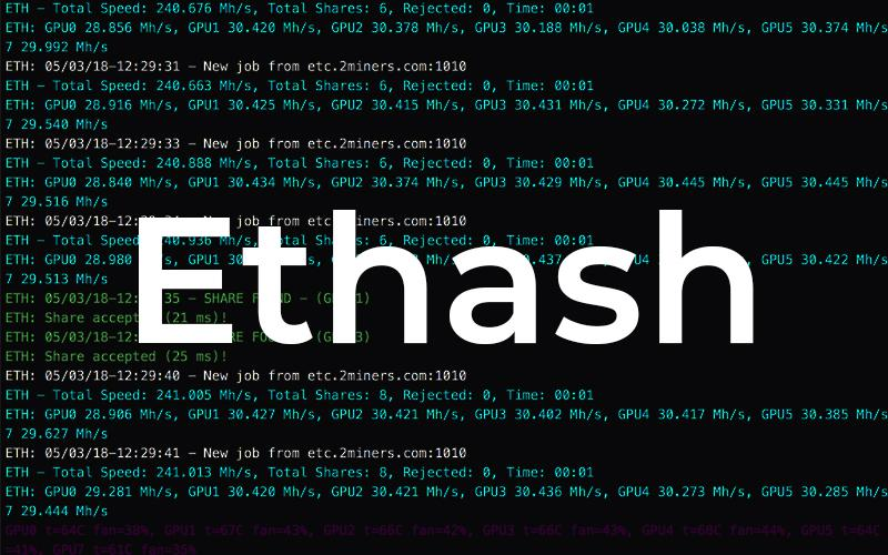https://miningbitcoinguide.com/wp-content/uploads/2018/05/Majning-po-algoritmu-Ethash.jpg