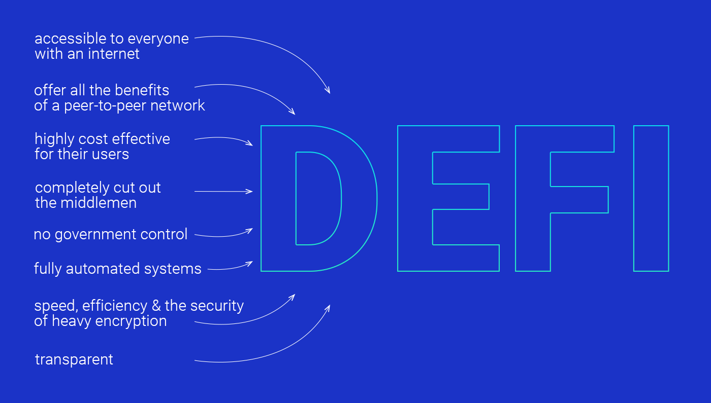 Benefits of DeFi