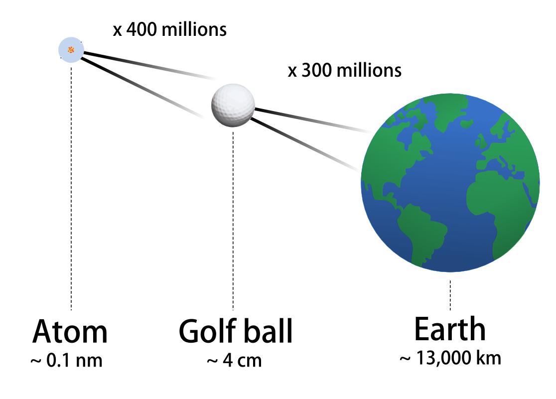 The Solutrean Hypothesis  The Alternative Hypothesis