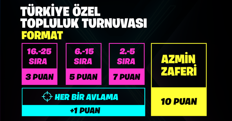 fortnite turkiye turnuvasi formati