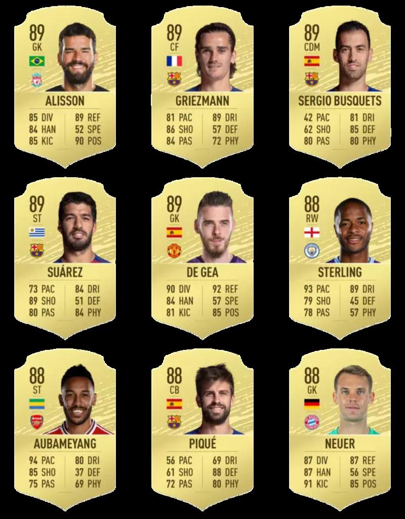Fifa 20 En iyi 100 oyuncu 19-27