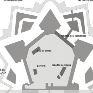 Ciudadela de Pamplona o Castillo Nuevo