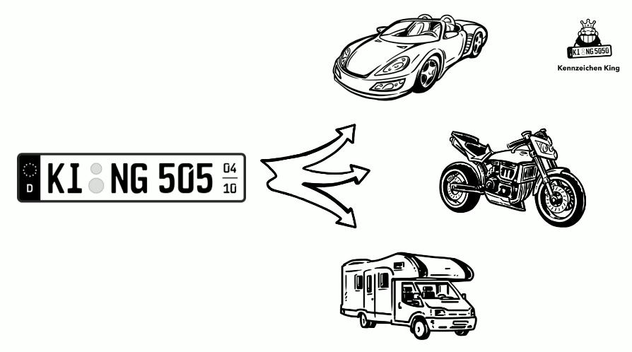Saisonkennzeichen eignen sich besonders für Wohnmobile, Motorräder und Cabrios