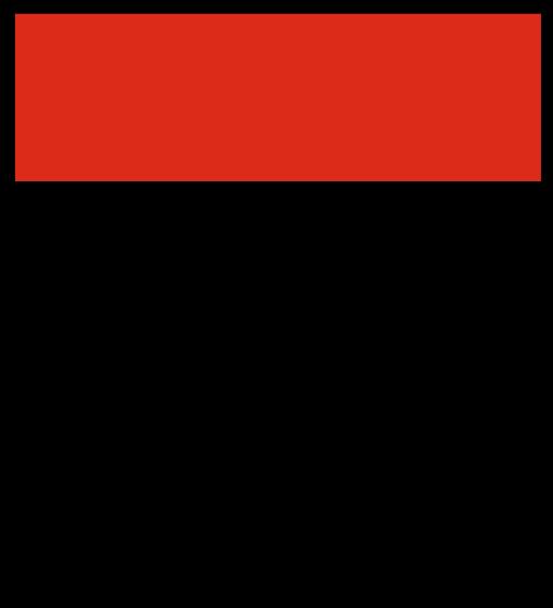 Wappen der Stadt Göppingen