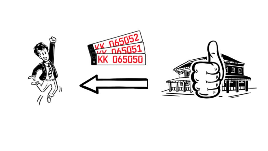 Rote Kennzeichen beantragen - so funktioniert es
