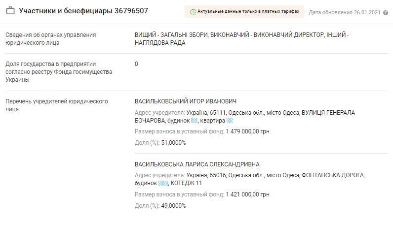 Васильковский Игорь Игоревич - , биография ,досье, компрометирующие факты
