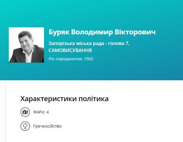 Владимир Викторович Буряк - биография, досье, компрометирующие данные