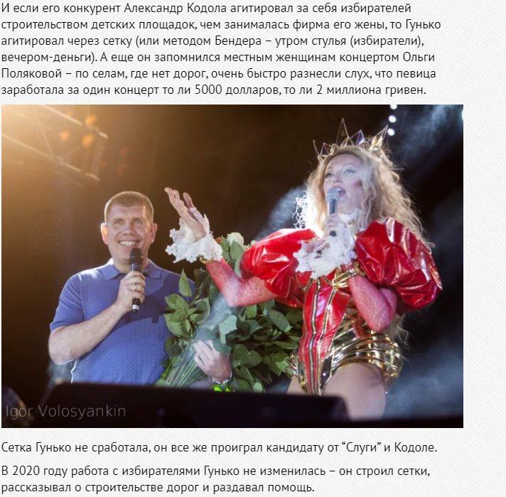 Гунько Анатолий Григорьевич - биография, досье, компрометирующие данные