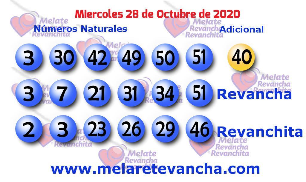 Melate del 2020-10-28