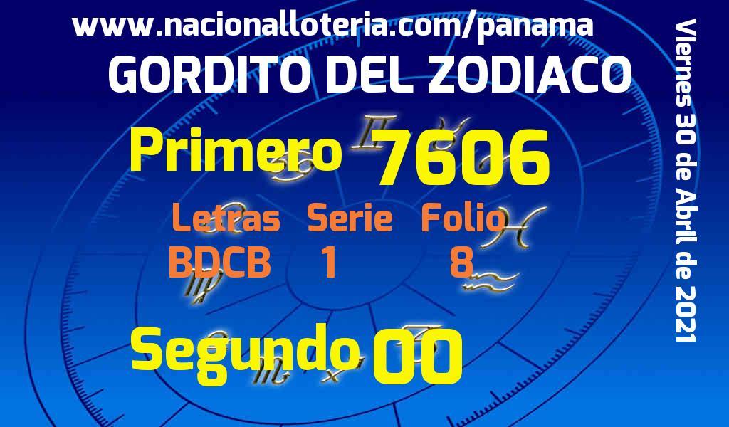 Resultados Gordito del Zodiaco del Viernes 30 de Abril de 2021