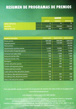 Programa de premios de Lotería Nacional