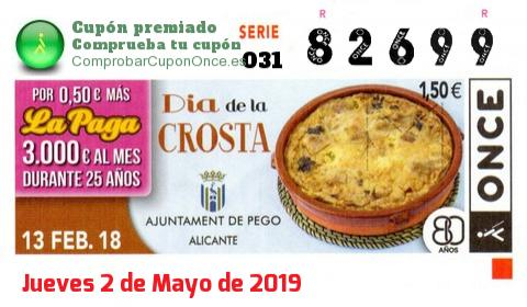 Cupón ONCE del Martes 13/2/2018