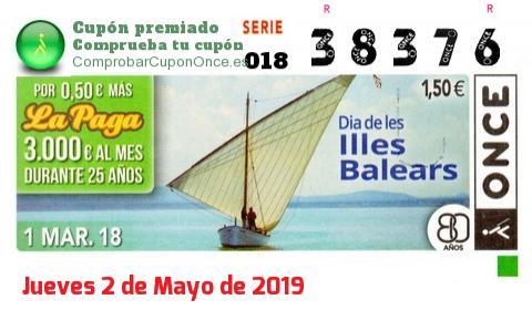 Cupón ONCE premiado el Jueves 1/3/2018