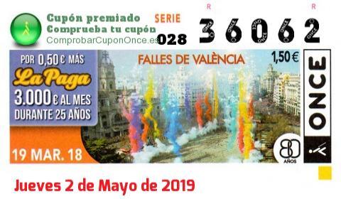 Cupón ONCE premiado el Lunes 19/3/2018