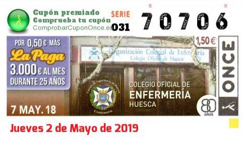 Cupón ONCE premiado el Lunes 7/5/2018