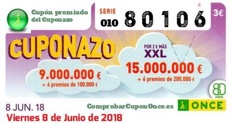Cuponazo ONCE premiado el Viernes 8/6/2018