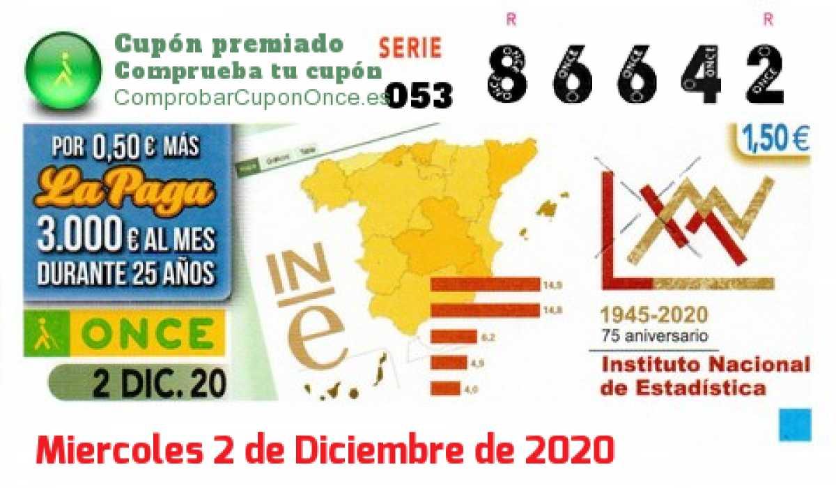 Cupón ONCE premiado el Miercoles 2/12/2020